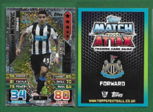 Newcastle United Aleksandar Mitrovic Serbia 392 Man of the Match